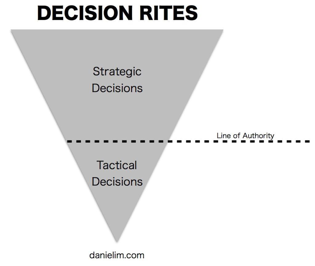 decision-rites-daniel-im-1024x865